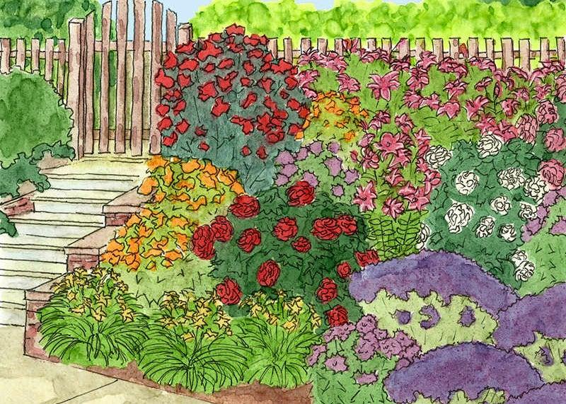 Planning A Garden Fragrant